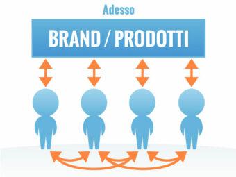 brand-prodotti-02