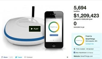 Per Smart Things erano necessari 250mila $; ne sono stati raccolti più di 1 milione. Fonte: kickstarter.com