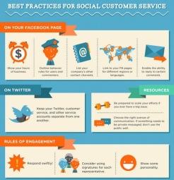 Social customer service: nuovo canale, efficienza di sempre, anzi, maggiore! (fonte immagine: http://goo.gl/m6WPXQ)