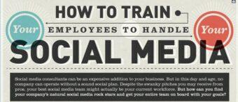 Social Media Policy: come comportarsi sui social in contesto aziendale (fonte immagine: http://goo.gl/gGfC35)