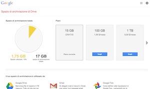 Spazio di archiviazione Gmail