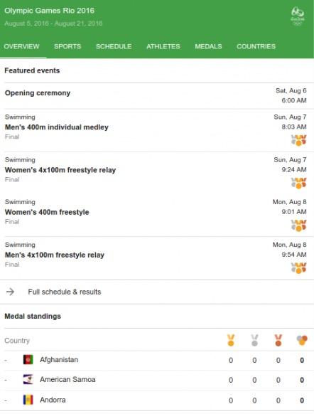 olimpiadi-rio-google